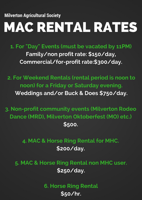 MAC Rental Rates PNG